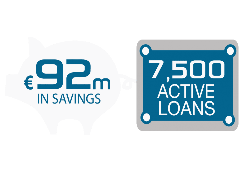 €92m Savings infographic